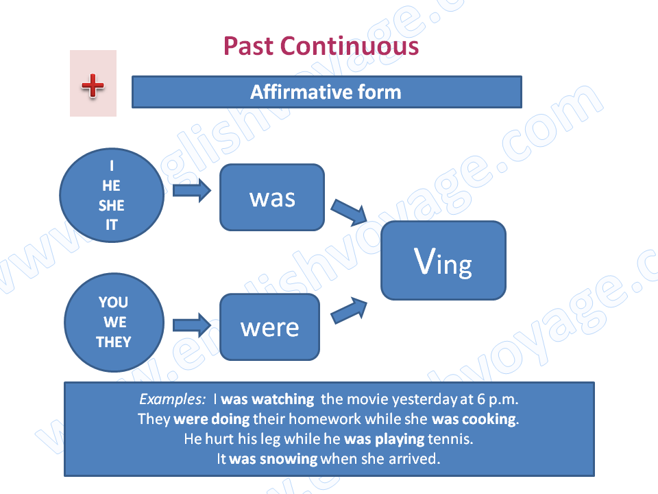 Past-Continuous-Affirmative