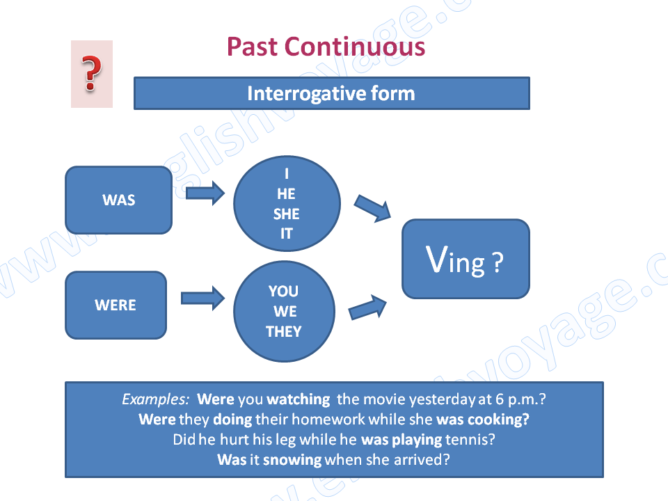 /Past-Continuous-Interrogative