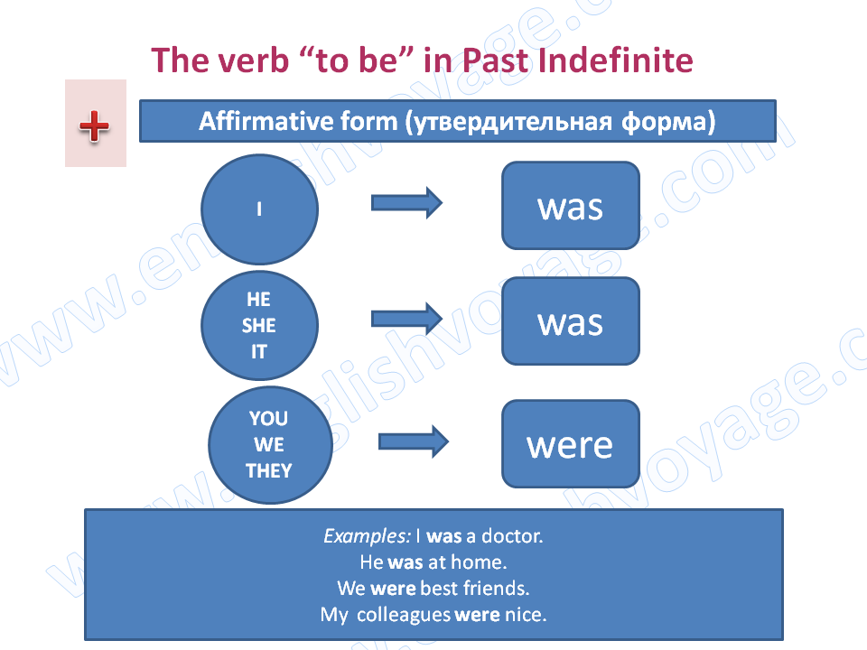 to-be-Past-Indefinite-Affirmative