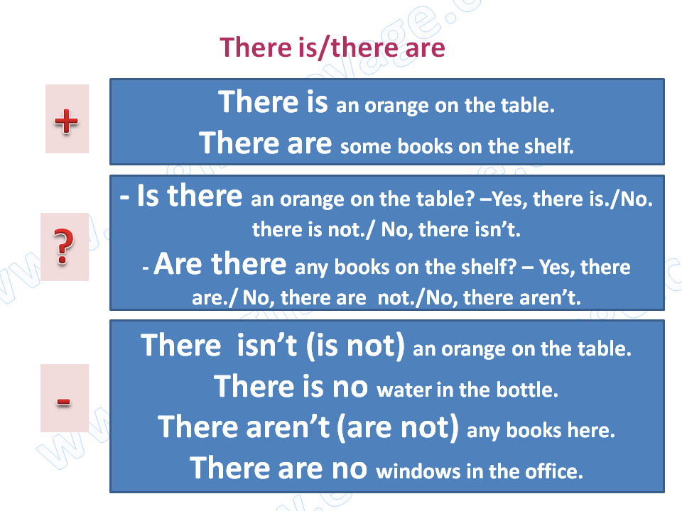 There-is-are
