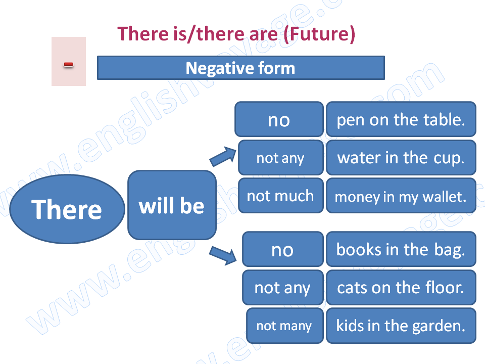 there-is-future-negative.png