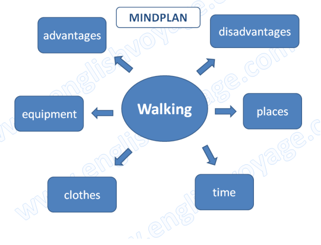 mindplan-walking