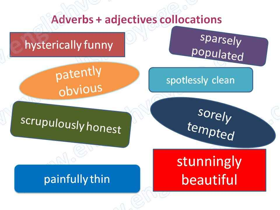 adverbs-2