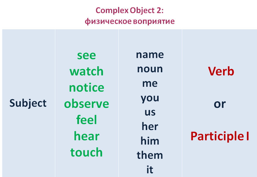 Complex-object-2