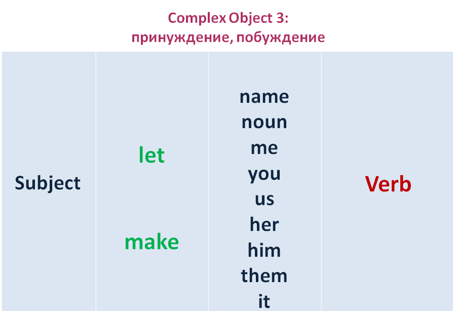 Complex-object-3